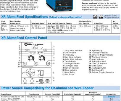 wire size 50 amps 60 amps wire size, Mersn.proforum.co Wire Size 50 Amps Top 60 Amps Wire Size, Mersn.Proforum.Co Ideas