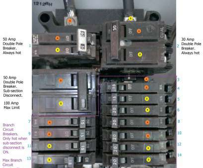 wire size 50 amp sub panel ..., Amp Electrical Panel Wiring Diagram Best Of, Wire Size, 100, Service Archives Wire Size 50, Sub Panel Practical ..., Amp Electrical Panel Wiring Diagram Best Of, Wire Size, 100, Service Archives Photos