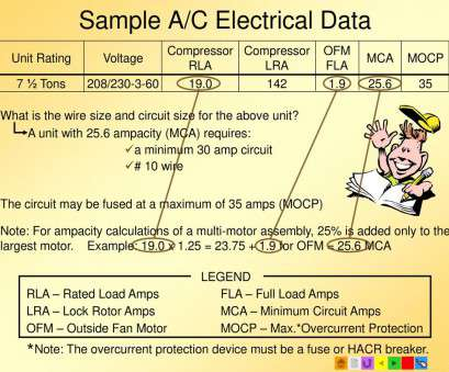 wire size 6 amps HOW TO SIZE ELECTRICAL CIRCUITS -, download Wire Size 6 Amps Perfect HOW TO SIZE ELECTRICAL CIRCUITS -, Download Images