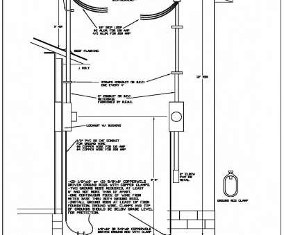 wire size 100 amp 100ampservice page1 layout1, amp service diagram 0 wikiduh, rh wikiduh, 100, Service Panel, Amp Service Wire Size Wire Size, Amp Most 100Ampservice Page1 Layout1, Amp Service Diagram 0 Wikiduh, Rh Wikiduh, 100, Service Panel, Amp Service Wire Size Galleries