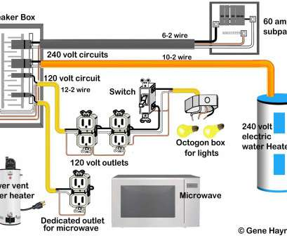 wire size, amp, panel brilliant 100, service wiring diagram at, panel to