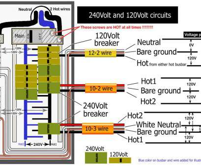 wire size, amp, panel new 220v 3 wire, panel wiring diagram, auto