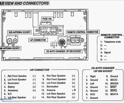 wire size in amps 2009 volkswagen routan fuse diagram trusted wiring diagrams rh hamze co Electrical Wire Gauge Chart Amps Wire Size In Amps Best 2009 Volkswagen Routan Fuse Diagram Trusted Wiring Diagrams Rh Hamze Co Electrical Wire Gauge Chart Amps Pictures