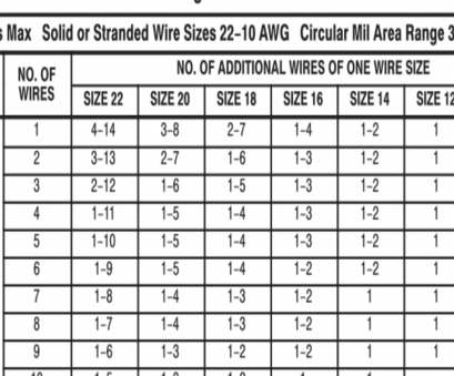 wire size amp ratings datasheet, to determine number of allowable wires in a crimp rh electronics stackexchange, 2, Wire Size ground size, number 2 wire Wire Size, Ratings Practical Datasheet, To Determine Number Of Allowable Wires In A Crimp Rh Electronics Stackexchange, 2, Wire Size Ground Size, Number 2 Wire Images