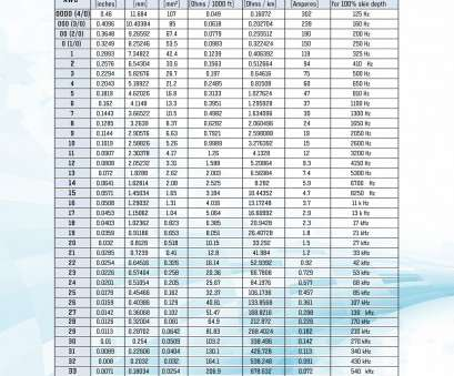 13 popular wire size vs amps collections � creative electrical wiring  diagram toyota hiace