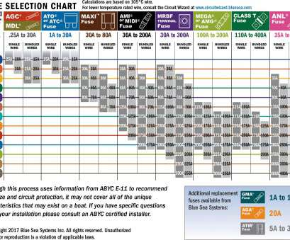 wire size with amps rating nec wire size chart best of pullbox sizing crazy, wizard rh crazyredwizard, Wire Size, Rating Wire Size, Rating Wire Size With Amps Rating Professional Nec Wire Size Chart Best Of Pullbox Sizing Crazy, Wizard Rh Crazyredwizard, Wire Size, Rating Wire Size, Rating Solutions