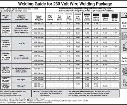 wire sizing chart 230v ... cable sizing example Basic, code rules, design practice conduit sizing 1 example: load 20 Fantastic Wire Sizing Chart 230V Galleries