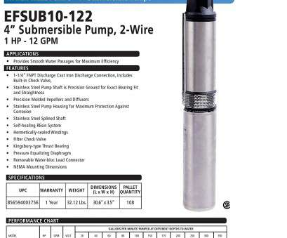 wire sizing chart 230v Eco, Products Efsub7, Submersible Deep Water Well Pump, 2 Wire Franklin Pump Wire Size Chart Wire Sizing Chart 230V Fantastic Eco, Products Efsub7, Submersible Deep Water Well Pump, 2 Wire Franklin Pump Wire Size Chart Solutions