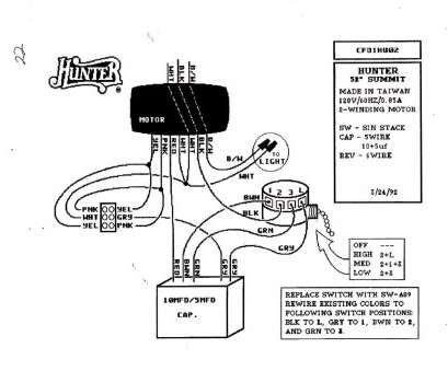 wire switched outlet for ceiling fan hunter 3 speed, switch wiring diagram ceiling, wiring diagram rh maerkang org Wire Switched Outlet, Ceiling Fan Top Hunter 3 Speed, Switch Wiring Diagram Ceiling, Wiring Diagram Rh Maerkang Org Images