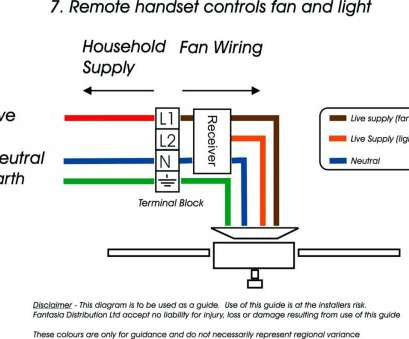 Wiring A 240v Switch Simple 240v Light Switch Wiring Diagram