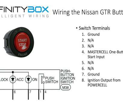 Wiring A on Switch Perfect Start Stop Push on Wiring Diagram ... on