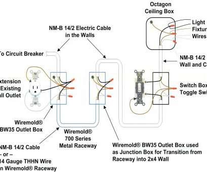 wiring a ceiling fan and light separately 3, Fan Light Switch Fresh Wiring Diagram Ceiling, with Light, Switches, Separate Wiring A Ceiling, And Light Separately Top 3, Fan Light Switch Fresh Wiring Diagram Ceiling, With Light, Switches, Separate Images