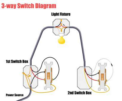 wiring a ceiling light 3 wires How To Wire A Light Switch Diagram In 2 Gang 3, Best Of, And 11 Practical Wiring A Ceiling Light 3 Wires Images