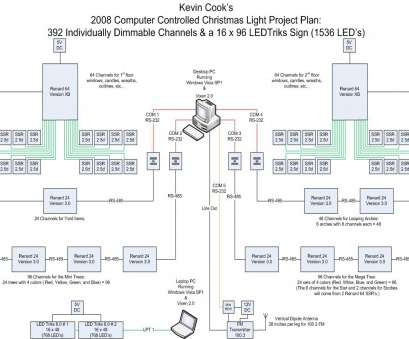 wiring a ceiling light 3 wires christmas lights wiring diagram 3 wire christmas lights wiring rh residentevil me Ceiling Light Wiring Diagram Wiring A Ceiling Light 3 Wires Popular Christmas Lights Wiring Diagram 3 Wire Christmas Lights Wiring Rh Residentevil Me Ceiling Light Wiring Diagram Ideas