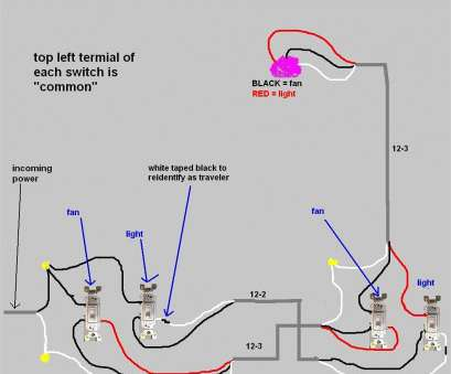 wiring a ceiling light diagram Fresh Ceiling, Pull Chain Light Switch Wiring Diagram Design At Wiring A Ceiling Light Diagram Best Fresh Ceiling, Pull Chain Light Switch Wiring Diagram Design At Solutions