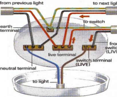 wiring a ceiling light fixture red wire How To Install A Ceiling, With Light Wiring, Wire In Inside Fixture Diagram 17 Fantastic Wiring A Ceiling Light Fixture, Wire Solutions