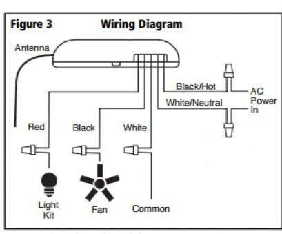 wiring a ceiling light switch how wire ceiling, with light switch diagram inspirational wiring control, module solar powered roof Wiring A Ceiling Light Switch Most How Wire Ceiling, With Light Switch Diagram Inspirational Wiring Control, Module Solar Powered Roof Images