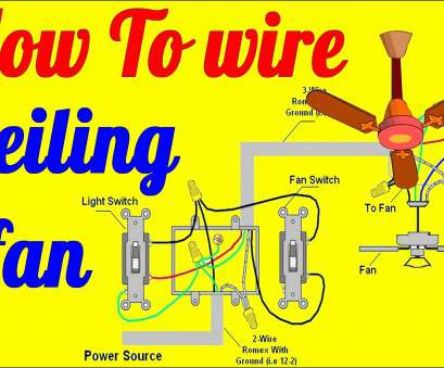 wiring a ceiling light to a wall switch Wiring A Ceiling, With Wall Switch, Wiring Solutions Wiring A Ceiling Light To A Wall Switch Creative Wiring A Ceiling, With Wall Switch, Wiring Solutions Pictures