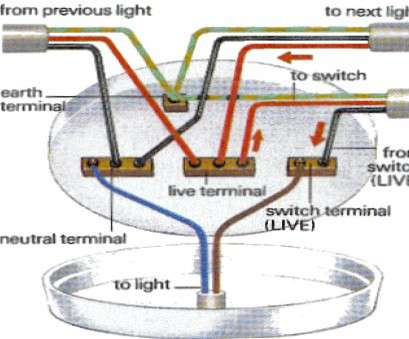 wiring a ceiling light uk Wiring Diagram Symbols Automotive Lighting, Switching Ceiling Light Electric Uk Full Size Of Hunter, Red Wi, Ceiling Light Wiring Diagram 14 Fantastic Wiring A Ceiling Light Uk Photos