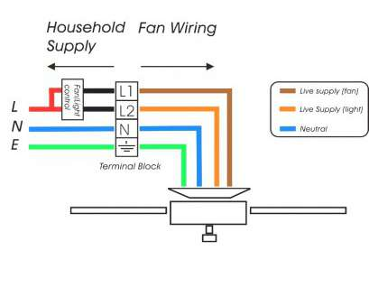 Wiring A Ceiling Light With 3 Wires Fantastic Ceiling, Wiring Diagram Australia Copy Switch Of Diagrams Within Wire Ideas
