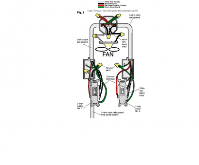wiring a ceiling light with two switches Wiring Ceiling, Switches Diagram Integralbookcom Wiring A Ceiling Light With, Switches Best Wiring Ceiling, Switches Diagram Integralbookcom Solutions