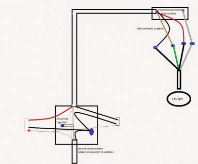 wiring a ceiling fan with light one switch Ceiling, Light Wiring Diagram, Switch, LoreStan.info Wiring A Ceiling, With Light, Switch Popular Ceiling, Light Wiring Diagram, Switch, LoreStan.Info Images