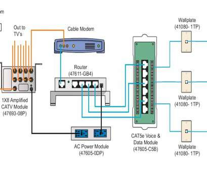 wiring a ethernet switch how to install an ethernet jack, a home network readingrat, rh hd dump me Wiring A Ethernet Switch Top How To Install An Ethernet Jack, A Home Network Readingrat, Rh Hd Dump Me Galleries