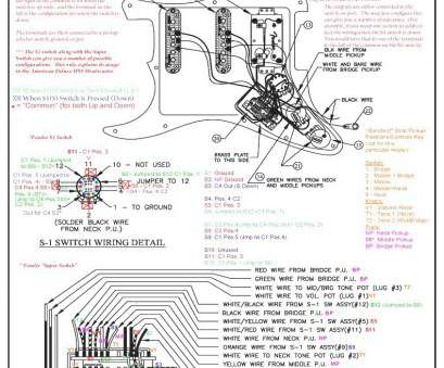 wiring a fender s1 switch Coronado Fender S1 Telecaster Wiring Diagram Wiring Info \u2022 Fender Champ Wiring Fender Coronado 2 Wiring Diagram Wiring A Fender S1 Switch Best Coronado Fender S1 Telecaster Wiring Diagram Wiring Info \U2022 Fender Champ Wiring Fender Coronado 2 Wiring Diagram Solutions