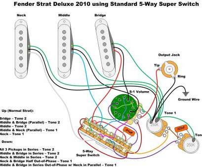 wiring a fender s1 switch Fender S1 Switch Wiring Diagram, chunyan.me Wiring A Fender S1 Switch New Fender S1 Switch Wiring Diagram, Chunyan.Me Collections