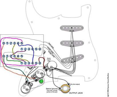 wiring a fender s1 switch Fender S1 Switch Wiring Diagram Kwikpik Me Within, webtor.me Wiring A Fender S1 Switch Nice Fender S1 Switch Wiring Diagram Kwikpik Me Within, Webtor.Me Photos