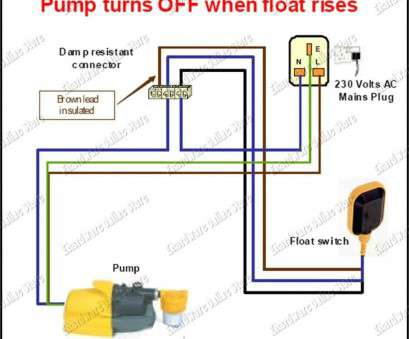 wiring a float switch to bilge pump Septic Tank Float Switch Installation 51 With Level Wiring Diagram Within Like Wiring A Float Switch To Bilge Pump Best Septic Tank Float Switch Installation 51 With Level Wiring Diagram Within Like Ideas