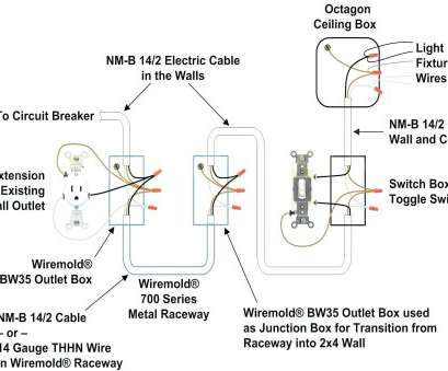 wiring a gfci outlet with a light switch diagram wiring diagram, gfci,  light switch