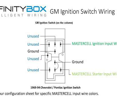 15 New Wiring A Gm Ignition Switch Solutions