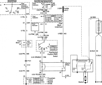 wiring a gm ignition switch nice chevy wiring diagrams inside ignition  switch diagram saleexpert me solutions