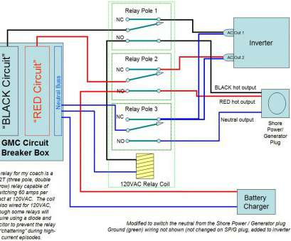 Wiring A Grid Switch Diagram Brilliant Off Grid Solar Wiring ... on