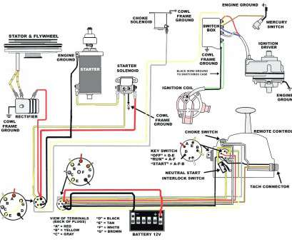 wiring a ignition switch Boat Ignition Switch Wiring Diagram, chromatex Wiring A Ignition Switch Best Boat Ignition Switch Wiring Diagram, Chromatex Photos