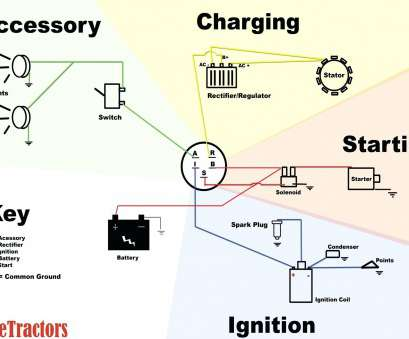 wiring a ignition switch Lawn Mower Ignition Switch Wiring Diagram, Electrical Of, arcnx.co Wiring A Ignition Switch New Lawn Mower Ignition Switch Wiring Diagram, Electrical Of, Arcnx.Co Galleries
