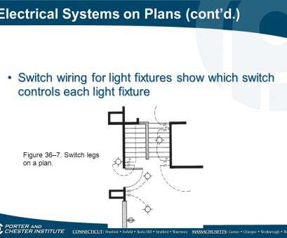 wiring a light fixture with a switch leg 30 Electrical Systems on Plans (cont'd.) Switch wiring, light fixtures Wiring A Light Fixture With A Switch Leg Nice 30 Electrical Systems On Plans (Cont'D.) Switch Wiring, Light Fixtures Images