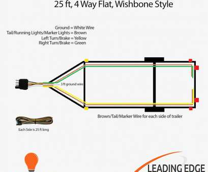 Wiring A Light Fixture With Four Wires Nice Four Wire Trailer Wiring on 4 wire plug connector, three wire trailer harness, wiring harness, five wire trailer harness, 6 wire trailer harness, 7 wire trailer harness,