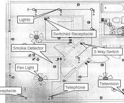 wiring a light switch new zealand house plan electrical symbols, house electrical wiring diagram rh federicomahora us Home Electrical Wiring Home Wiring A Light Switch, Zealand Cleaver House Plan Electrical Symbols, House Electrical Wiring Diagram Rh Federicomahora Us Home Electrical Wiring Home Pictures