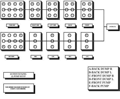wiring a switch box 10 Switch Panel Wiring Diagram Wiring A Switch Box Practical 10 Switch Panel Wiring Diagram Galleries