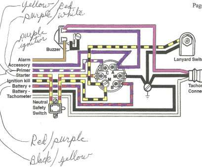 wiring a 110 switch Evinrude Ignition Switch Wiring Diagram In 88 89, Jpg Fancy Key Wiring A, Switch Brilliant Evinrude Ignition Switch Wiring Diagram In 88 89, Jpg Fancy Key Solutions