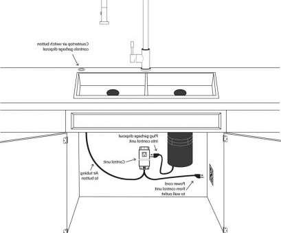 wiring a switch for garbage disposal ..., to wire a garbage disposal switch amazing house plans Garbage Disposal Switch Wiring, to Wiring A Switch, Garbage Disposal Fantastic ..., To Wire A Garbage Disposal Switch Amazing House Plans Garbage Disposal Switch Wiring, To Photos