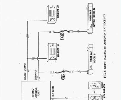wiring a switch for garbage disposal Wiring Diagram, Garbage Disposal Switch Free Downloads Wiring Access Wiring Diagram Disposal Wiring Diagram Wiring A Switch, Garbage Disposal Simple Wiring Diagram, Garbage Disposal Switch Free Downloads Wiring Access Wiring Diagram Disposal Wiring Diagram Images