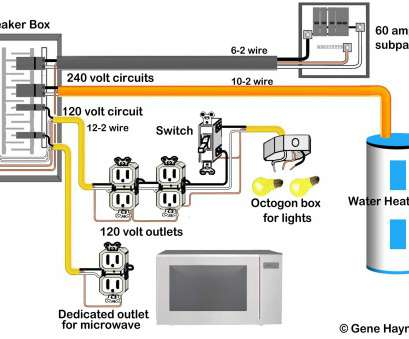 wiring a switch and light from an outlet Elegant Wiring Diagram Receptacle To Switch Light Image Result, With Outlet 10 Cleaver Wiring A Switch, Light From An Outlet Galleries