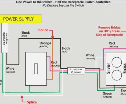 wiring a switch and receptacle Switch Plug Wiring Diagram, Grp, Stunning Switched Wiring A Switch, Receptacle Nice Switch Plug Wiring Diagram, Grp, Stunning Switched Solutions