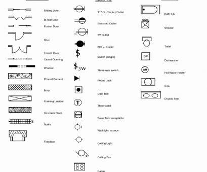 wiring a switch socket Best Of Socket Outlet Symbol \u2022 Electrical Outlet Symbol 2018 Wiring A Electrical Outlet Wiring A Socket Outlet Wiring A Switch Socket Nice Best Of Socket Outlet Symbol \U2022 Electrical Outlet Symbol 2018 Wiring A Electrical Outlet Wiring A Socket Outlet Ideas