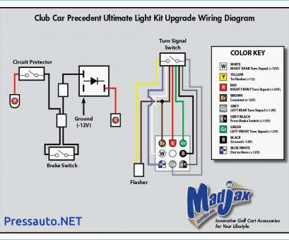 wiring a switch to a lamp Diagram Brake Light Switch Wiring Images Of Lamp, Bar, Wire Throughout Wiring A Switch To A Lamp Nice Diagram Brake Light Switch Wiring Images Of Lamp, Bar, Wire Throughout Pictures
