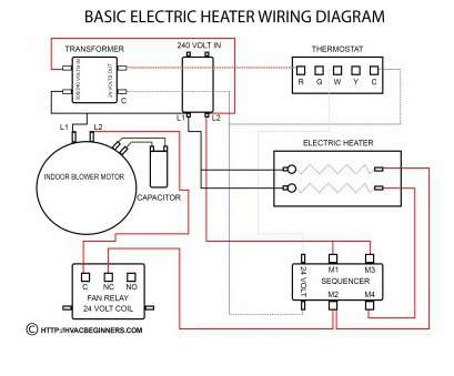 Wiring Thermostat To Outlet - Gramban Mohammedshrine Wiring 101 on switch to switch wiring, switch to plug wiring, switch to light wiring,