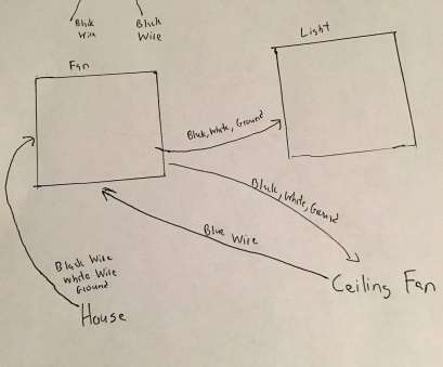 wiring a switch to ceiling fan Ceiling, wiring switch question, Home Improvement Stack Exchange Wiring A Switch To Ceiling Fan Top Ceiling, Wiring Switch Question, Home Improvement Stack Exchange Photos